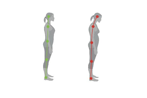 Posture and Healthy Life